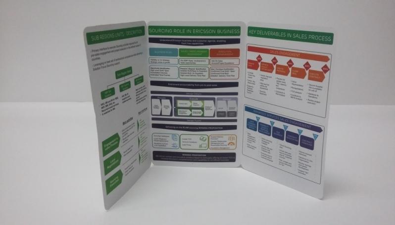 Impressão de Folder Frente e Verso no Cursino - Folder de Promoção